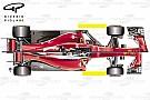Ferrari: ecco perché sulla SF70H non esiste una questione di passo