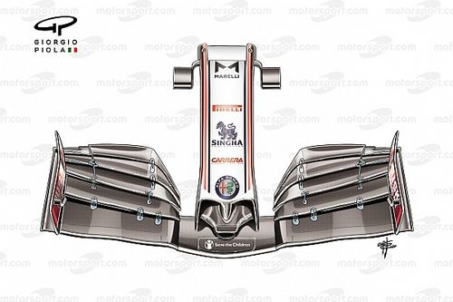 What F1's 2020 front wing designs tell us about each team