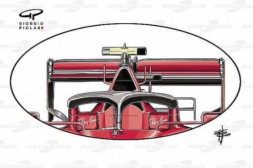 How low can you go? Skinny Monza F1 wings explained