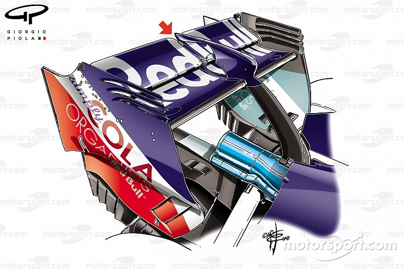 Toro Rosso'nun düzlük hızına yardımcı olan yeniliği