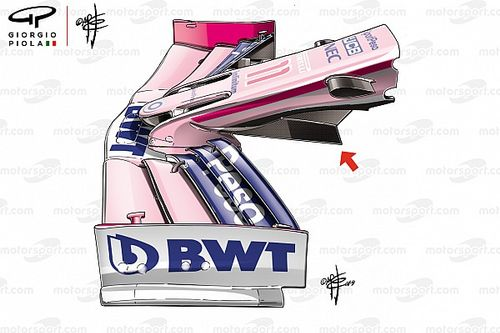 What F1's 2020 wing designs tell us about each team - Part II