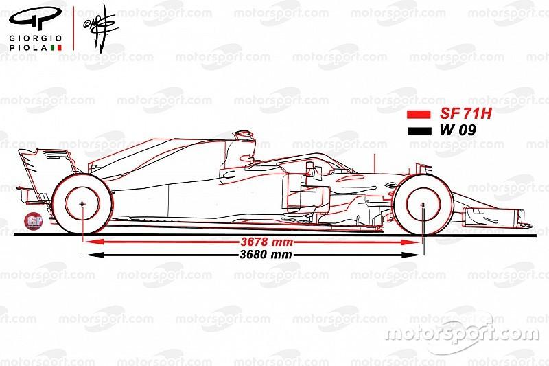 Technikai elemzés: Hozzánőtt a Ferrari rövid autója a Mercedeséhez