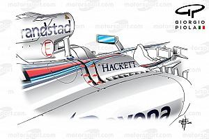 Formel 1 Fotostrecke Formel-1-Technik: Wie die Teams mit der Hitze in Baku fertig wurden