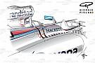 """Formel-1-Technik: Wie die Fahrzeuge in der Sommerhitze """"cool"""" bleiben"""