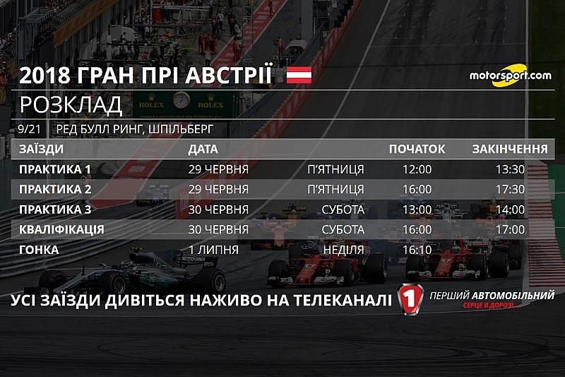 Гран Прі Австрії: розклад телевізійних трансляцій і статистика