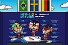 Formula E Vídeo: la Carrera 1 del ePrix de Berlín según 'Los MinEDrivers'