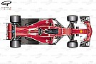Análisis técnico: resolviendo el misterio del resurgimiento de Ferrari