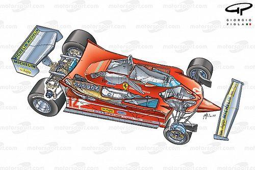 Retro F1 tech: The ground effect era
