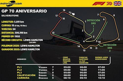 Horarios y datos GP 70 Aniversario F1