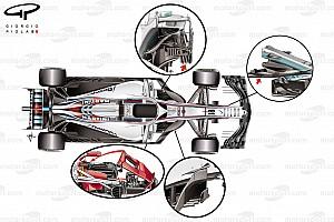Les grandes tendances techniques des F1 2018
