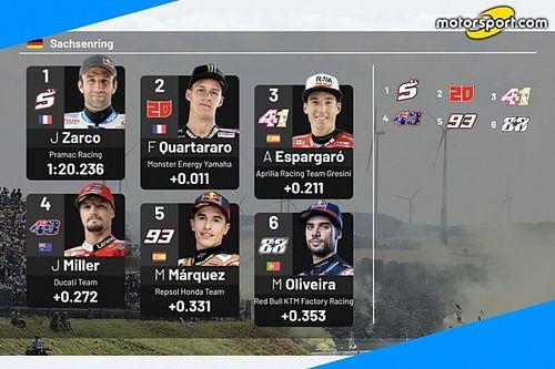 MotoGP: La griglia di partenza del Gran Premio di Germania
