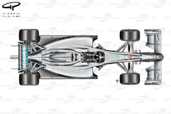 Mercedes W01 top view