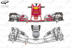Ferrari SF70H and Mercedes W08 front wings comparison