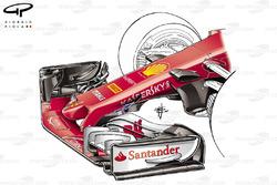 Ferrari SF70H, az S csatorna beömlője az orrkúpban