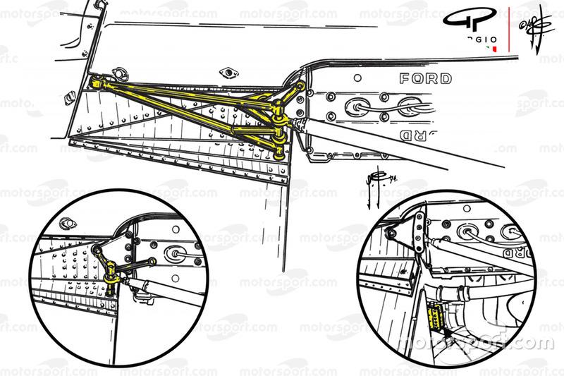 McLaren M23 rear suspension