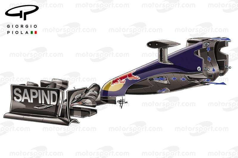 S-образный воздуховод на машине Scuderia Toro Rosso STR11
