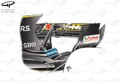 Renault R.S.17 illegal wing support