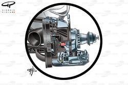 DUPLICATE: Red Bull RB4 front brake detail