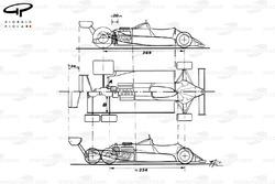 Williams FW08 1982 comparison with FW08B six wheeler