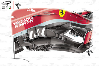 Dérives latérales de la Ferrari SF71H, GP des États-Unis