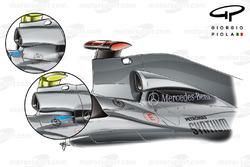 Mercedes W01 air intake evolution