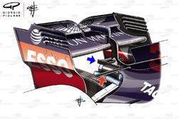 Red Bull RB14, ala posteriore e monkey seat