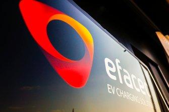 Efacec branding