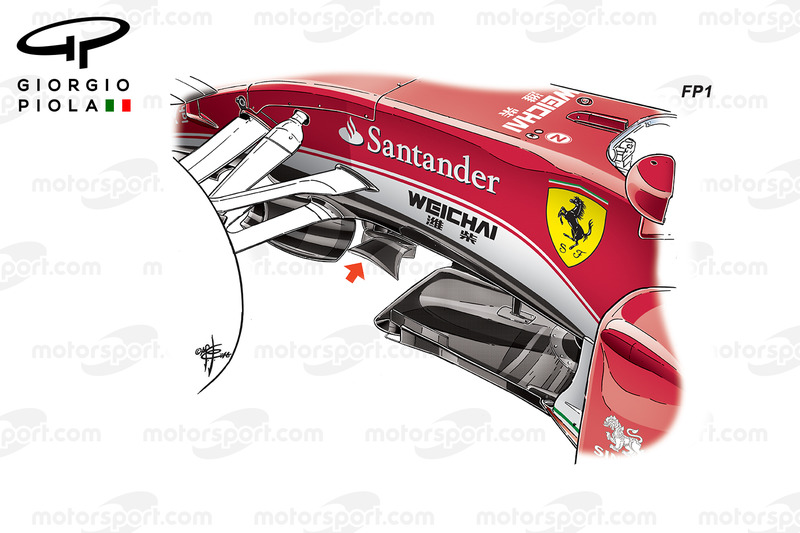Ferrari SF16-H bat-wing