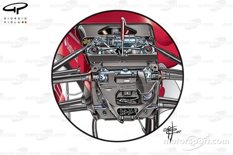 Suspension avant de la Ferrari SF70H