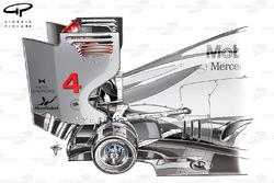 McLaren MP4-27 rear brake detail