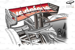 McLaren MP4-23 2008 Montreal rear wing