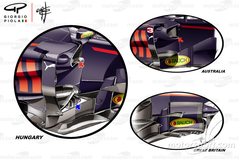 Vergelijking Red Bull Racing RB13 sidepod bargeboard