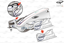 BMW Sauber F1.06 2006 front wing comparison