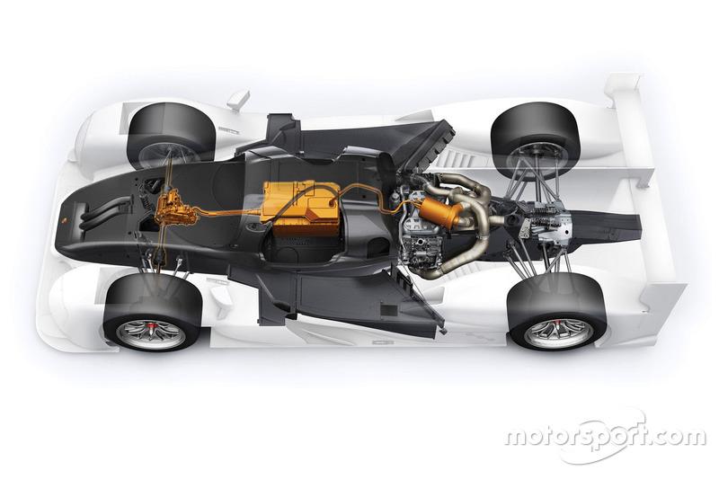Groupe propulseur de la Porsche 919 Hybrid Evo, Porsche Team
