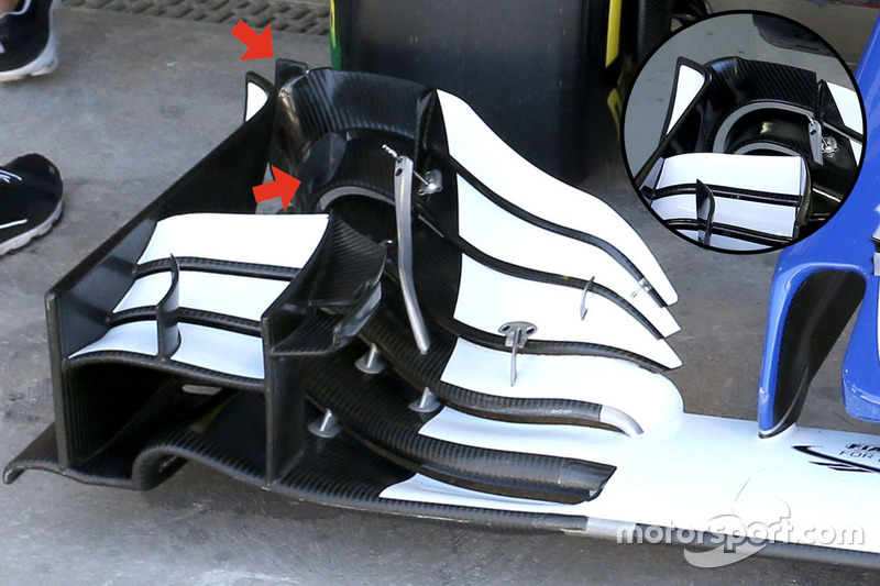 Sauber C35 front wing detail
