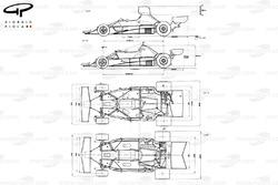 Сравнение Ferrari 312T2 1976 года и Ferrari 312T