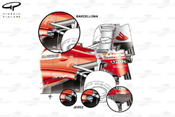 Ferrari F2012 different 'Acer duct' exhaust configurations used