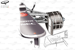 DUPLICATE: Sauber C31 front brake duct