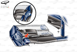 Williams FW31 2009 Budapest front wing comparison