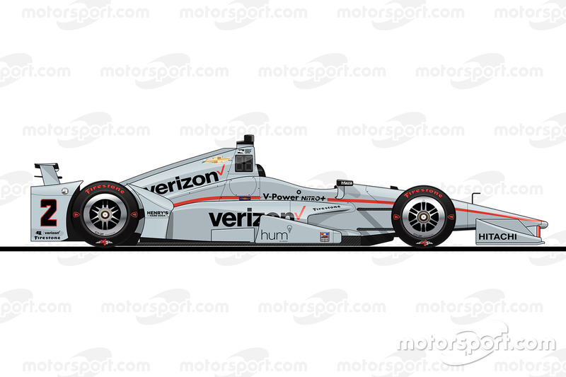 Startpositie 17: Juan Pablo Montoya (Penske-Chevrolet)