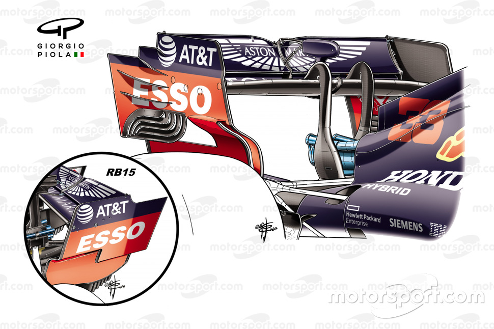 Red Bull Racing RB16 rear wing endplate comparison