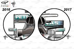 Mercedes AMG F1 W08 en W07 vergelijking