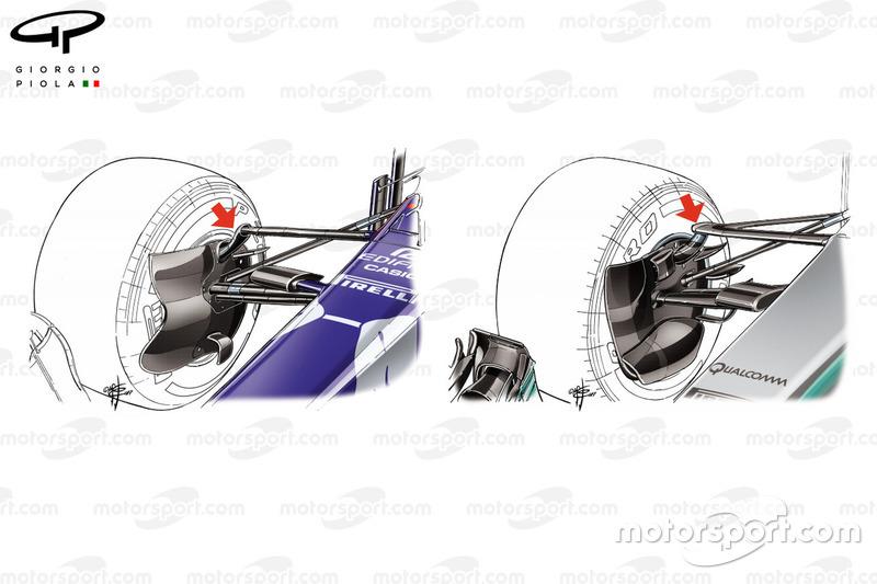 Mercedes W08 and Toro Rosso STR12 diseños de suspensión delantera
