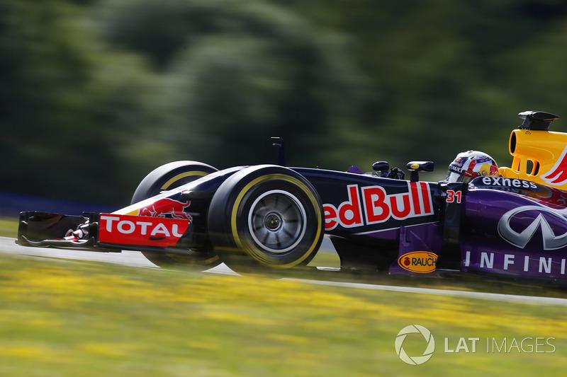 2015 - Tests en Formule 1