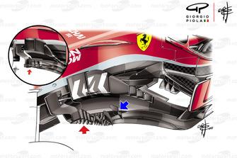 Détails des dérives latérales de la Ferrari SF71H, GP des États-Unis