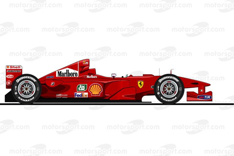La Ferrari F1-2000 pilotée par Michael Schumacher en 2000