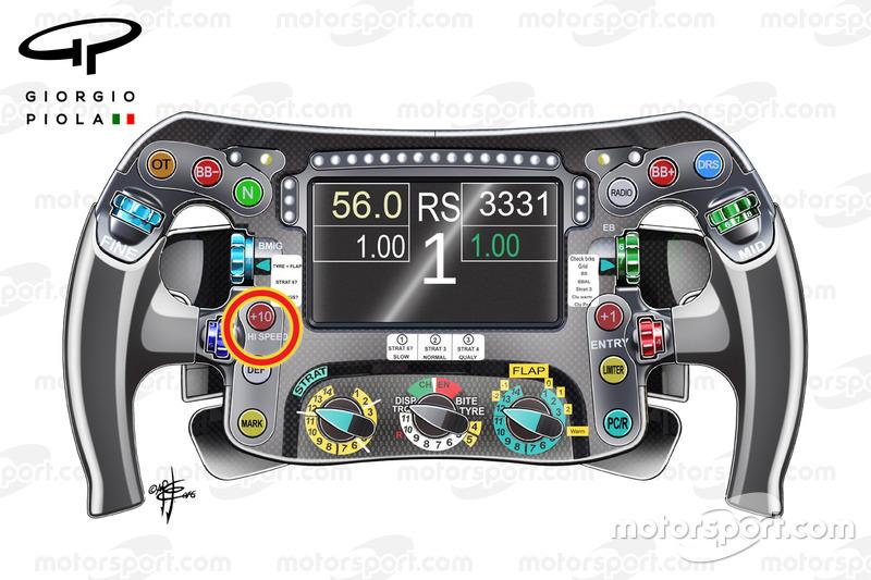 Schnelle Navigation im Display