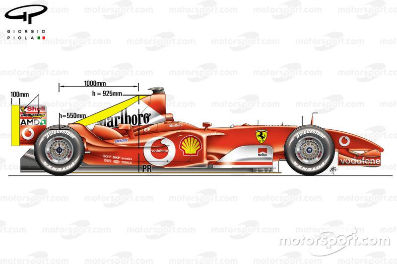 Changements techniques de 2004 - Capot moteur et aileron arrière