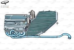 Lotus Renault R31 engine