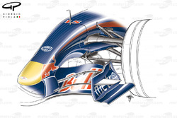 Red Bull RB3 2007 front wing and nose detail